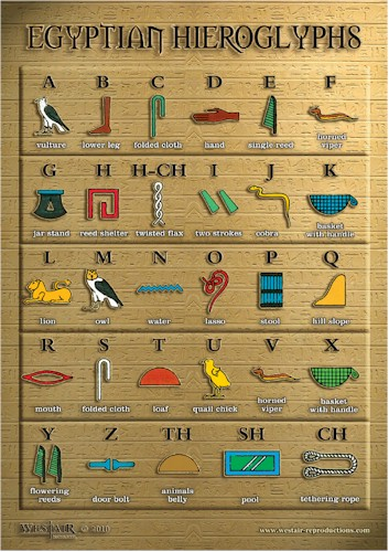 Egyptian Hieroglyphic Poster - A3