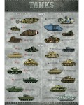 World Wars I and II Tank Poster - A3