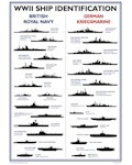 World War II Ship Identification Poster - A3